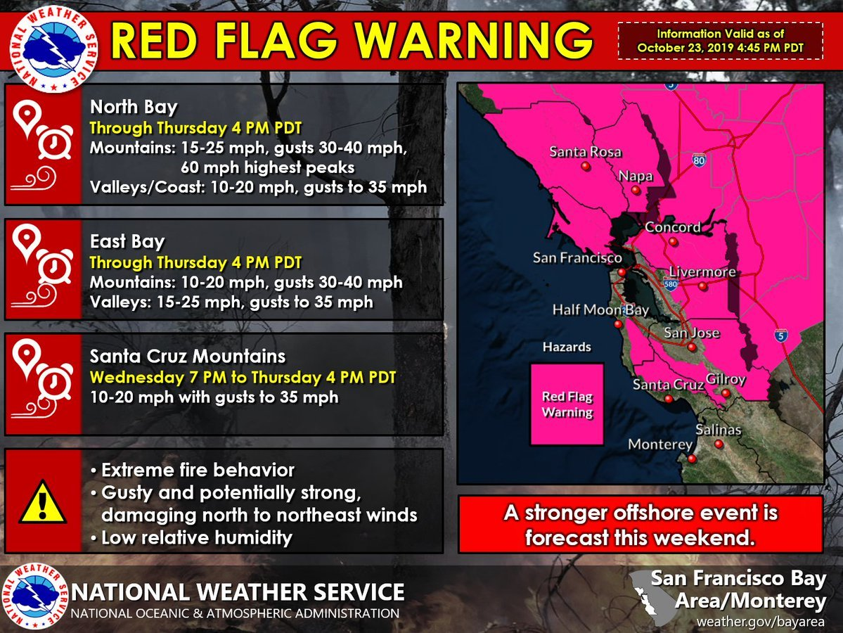10 23 2019 Red Flag Warning